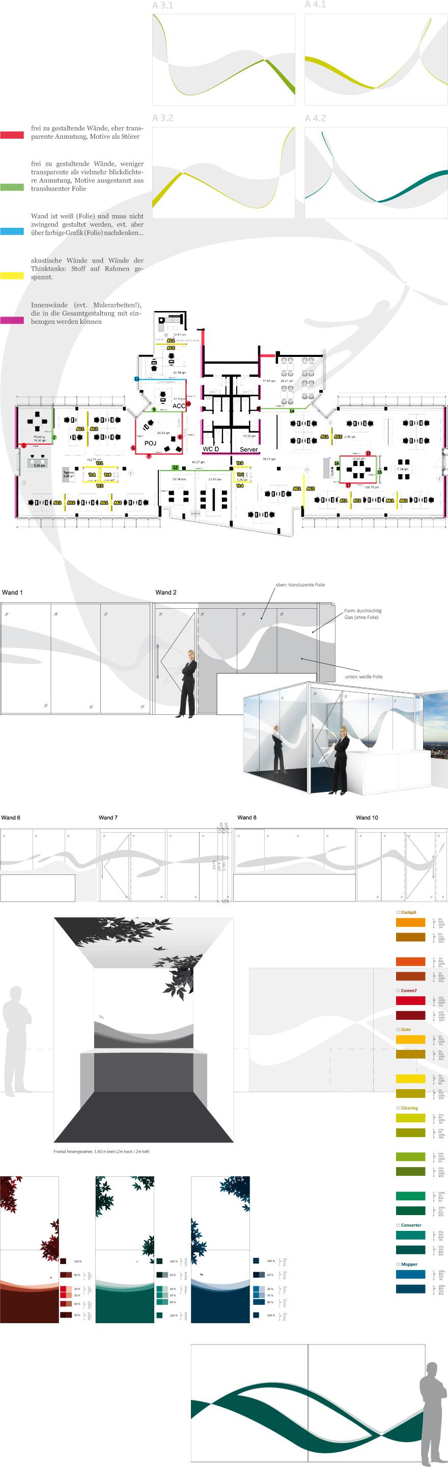 Raumdesign · Client Computing Bürogestaltung — okamo