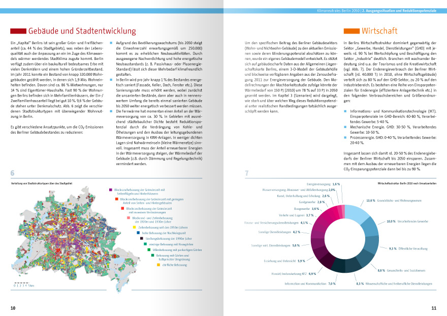 Klimaneutrales berlin 2050 ergebnisse der machbarkeitsstudie okamo - Lay outs idee ...