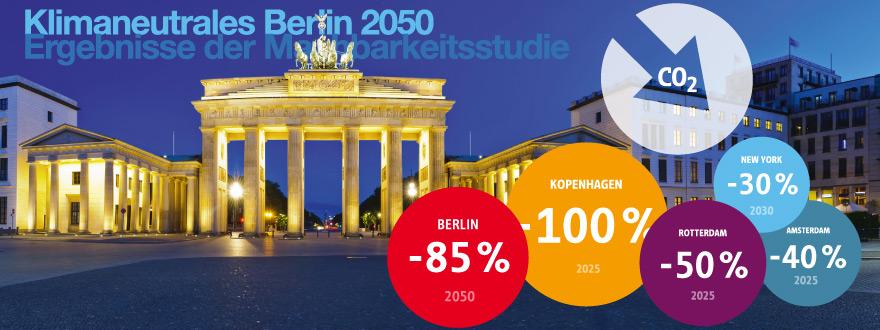 """Design, Satz und Layout der 24-seitigen Broschüre """"Klimaneutrales Berlin 2050 – Ergebnisse der Machbarkeitsstudie"""" sowie verschiedene Infografiken für die Publikation des Potsdam-Institut für Klimafolgenforschung im Auftrag des Landes Berlin."""